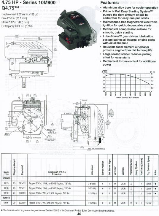 luxury briggs  u0026 stratton engine manual vignette