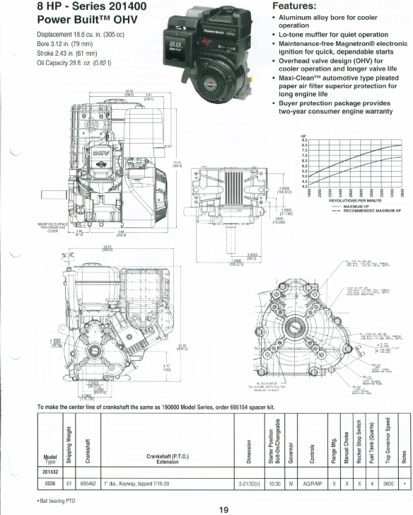 201432 0036 e9 305cc  8 0 gross hp power built  ohv  air cooled  manual choke  flange mounting briggs and stratton 17 hp ohv repair manual briggs and stratton ohv repair manual download